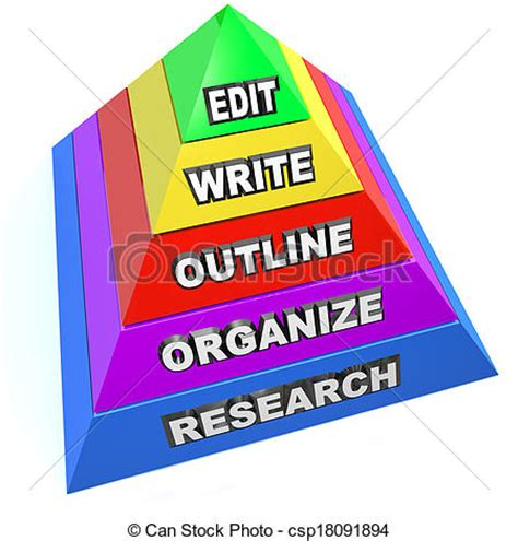 Research Paper Outline Template Sample That You Can Use